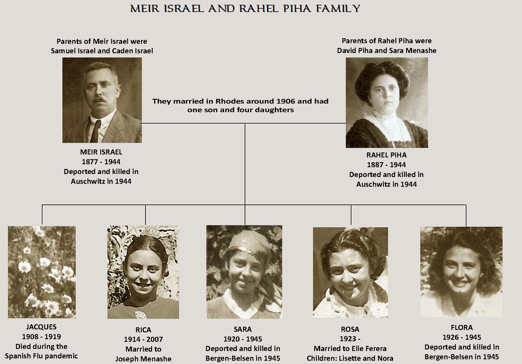 Bruno Mars - Family Tree & Family History at Geni.com